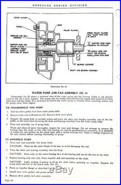 Water Pump Rebuild Kit Cletrac HG, Oliver OC-3, OC-4 Crawler Hercules IXK IXB