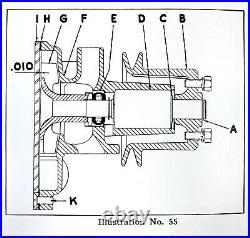 Water Pump Rebuild Kit Oliver OC-4 OC-46 Crawler Hercules GO/DD130 D198ED D298ER